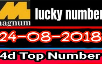 Magnum Jackpot Gold lottery for winning huge prizes